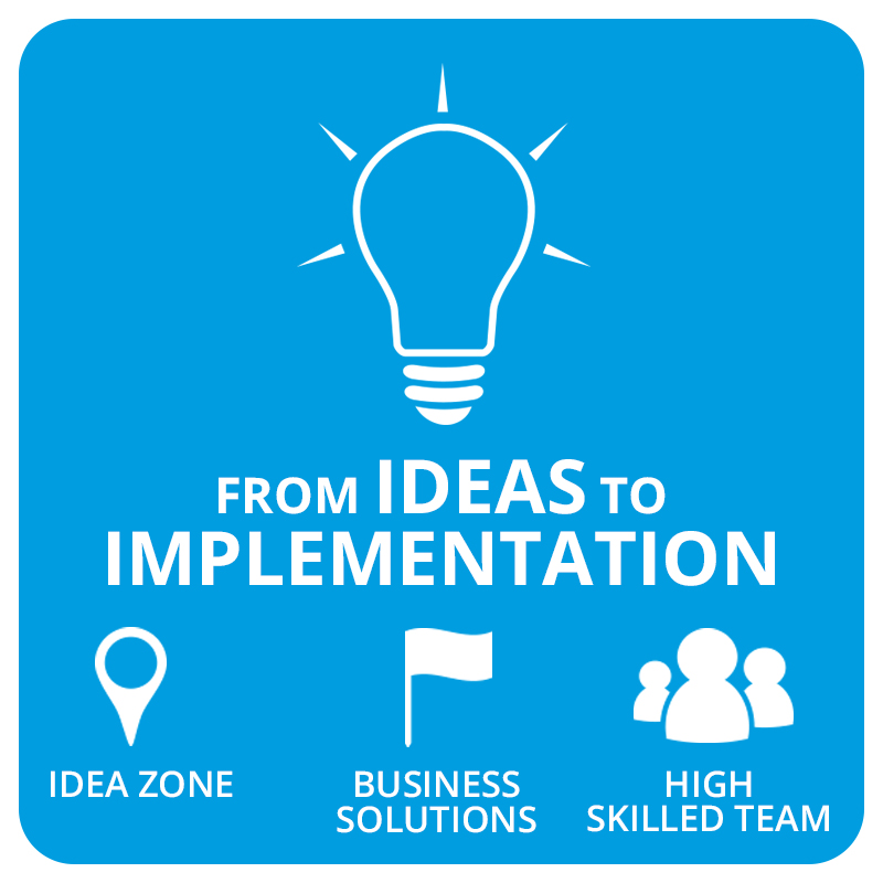 ZWAANZ   From Ideas to Implementation